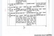 ऊधमसिंह नगर के डीएम- सीडीओ समेत कई आईएएस बदले